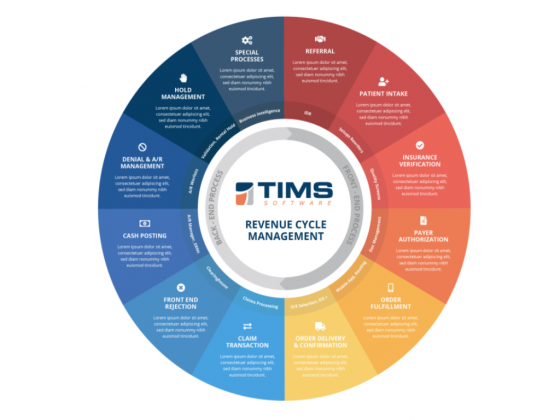 COMPUTERS UNLIMITED-TIMS Software